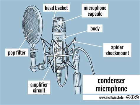 capacitor microphone circuit capacitor microphone circuit 28 images measurement calculate the appropriate bias voltage
