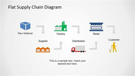 Flat Supply Chain Diagram For Powerpoint Slidemodel Supply Chain Process Flow Chart Template