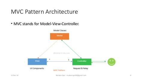 design pattern mvc design pattern mvc mvp and mvvm
