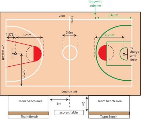 gambar  ukuran lapangan bola basket standar