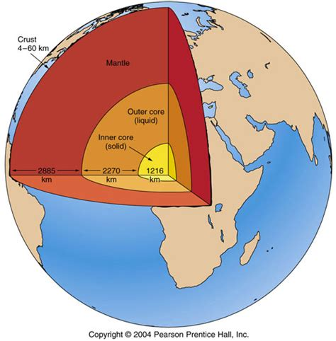 image gallery earth s thickness