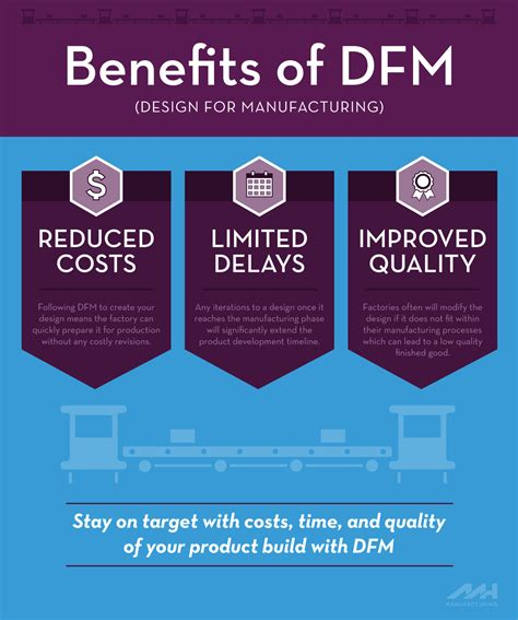 design for manufacturing advantages dfm what it is and why it s important mh mfg