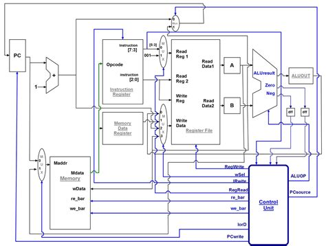microprocessor design using verilog hdl books vitorja 187 2014 187 november