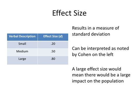 Effect Size Presentation Rob What Is The Length And Width Of A Bed