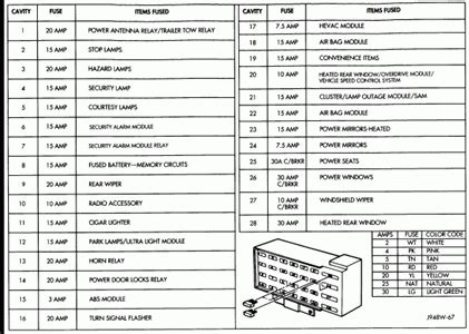 ford jeep 2005 2005 jeep grand fuse panel interior box diagram
