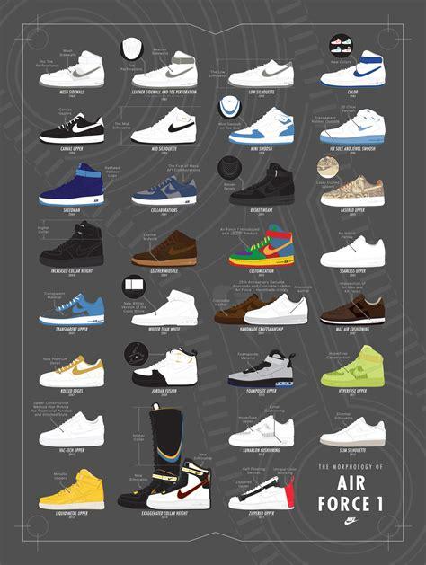 Sepatu Nike Forche 1 time brings change the morphology of air 1 nike news