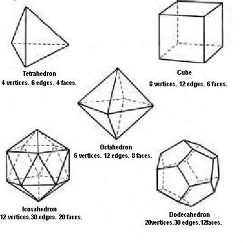 three dimensional shapes templates best photos of 2 dimensional shapes template geometric