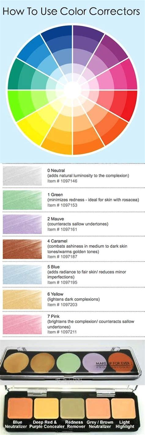 Detoxing Theory Article by Makeup 101 Color Theory Make Up Artistry Owless