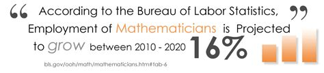 1 Year Mat Programs - mat karimbo masters in mathematics degree programs