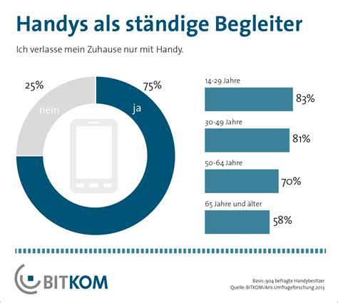 Wieviel Steuern F R Mein Auto by Neue Inhalte Und Funktionen F 252 R Das Handy Mt