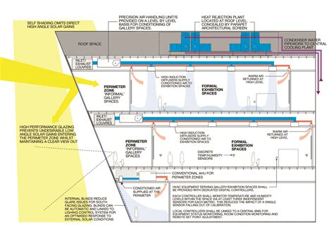 building hvac system diagram hvac on alternative energy it works and earth