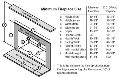 Open Fireplace Dimensions by Masonry Fireplace Dimensions Fireplace Design And Ideas