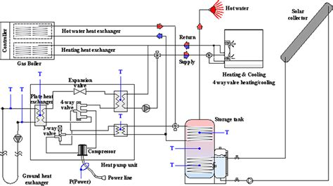 a layout method for control panel of thermal power plant heat recovery furnace wiring diagram heat get free image