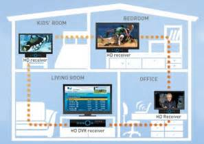 directv hr34 wiring diagram directv get free image about wiring diagram
