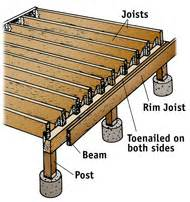 Fig 5 a sample joist assembly