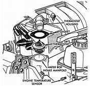 Repair Guides Thermostat Removal &amp Installation