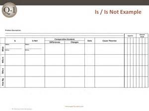 Defect Report Template 8d eight disciplines of problem solving quality one