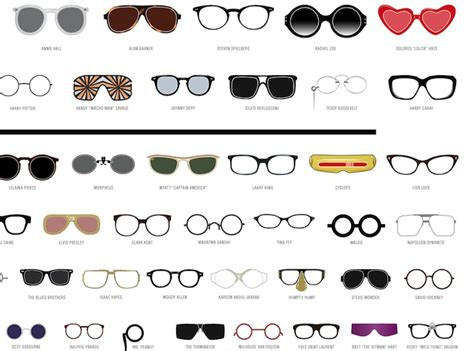 infographic the most iconic eyewear in history wired