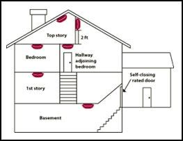 where to install smoke detectors smoke alarm guidelines windsorfire com