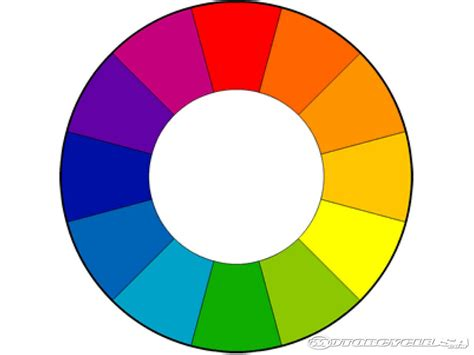 color wheel schemes motousa photo of the week june 10 2011 motorcycle usa