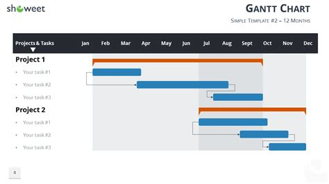 Gantt Charts And Project Timelines For Powerpoint 12 Month Gantt Chart Template