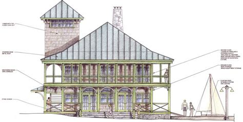 boat house plans pictures boat houses boat house plans designs custom boat house building boathouse my favorite