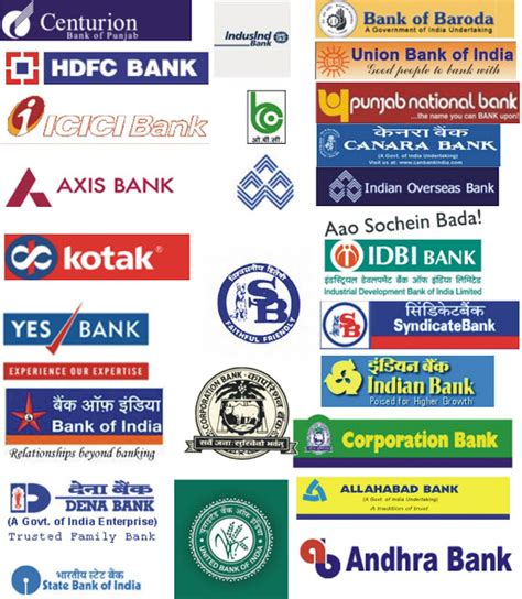 list of banks list of banks in india investment banking articles