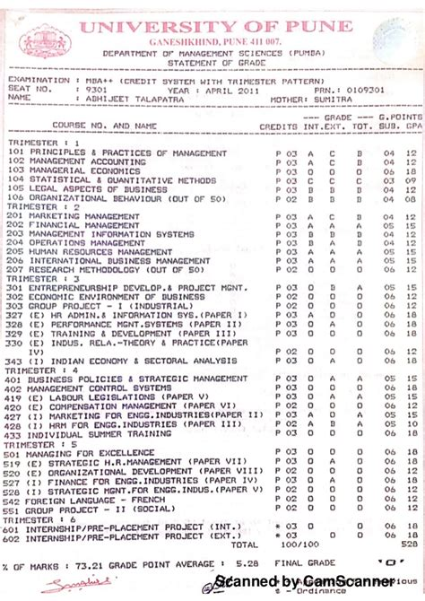 Computer Science Mba Degree by Mba Marksheet