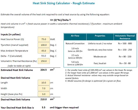 aluminium heat sink calculator calculator for heat pipes vapor chambers celsia