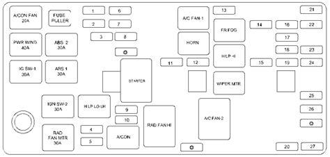 hyundai accent fuse box diagram 2002 wiring diagram