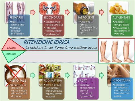 alimentazione per ipotiroidei pillole combattere la ritenzione idrica come fare