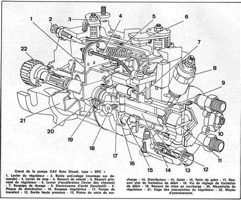 cav injector diagram cav injection diagram repair wiring scheme