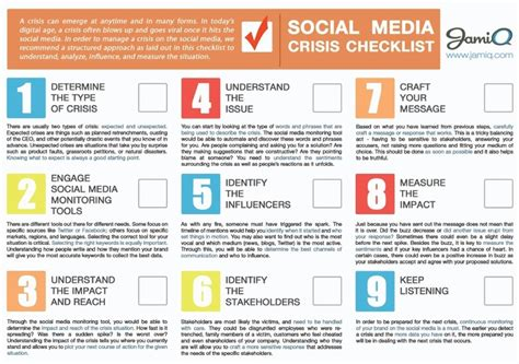 18 Best Crisis And Crisis Images On Pinterest Communication Public Relations And Reputation Social Media Management Template