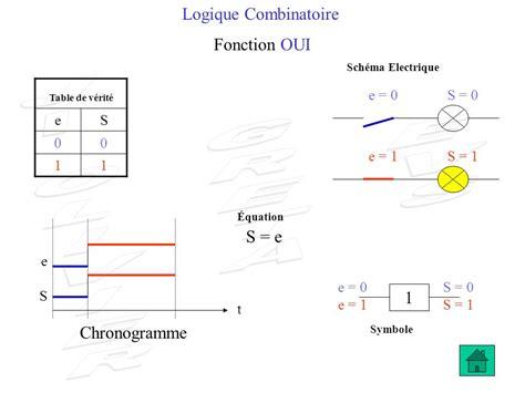 table logique logique combinatoire fonction oui fonction non fonction et
