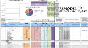 home construction cost breakdown