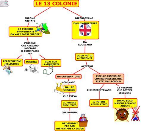 l illuminismo riassunto breve filodidattica 187 mappe concettuali di storia 2