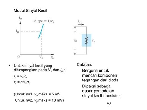 data tegangan dioda zener 28 images dioda zener dioda dioda jenis dioda zener dioda yang