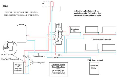 pipe thermostat wiring diagram hvac thermostat wiring