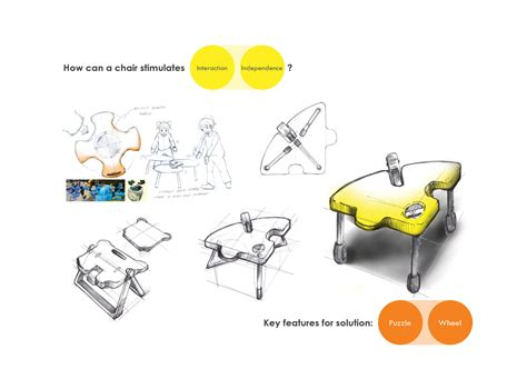 design concept solutions design sketch by jody ching yin hsu at coroflot com