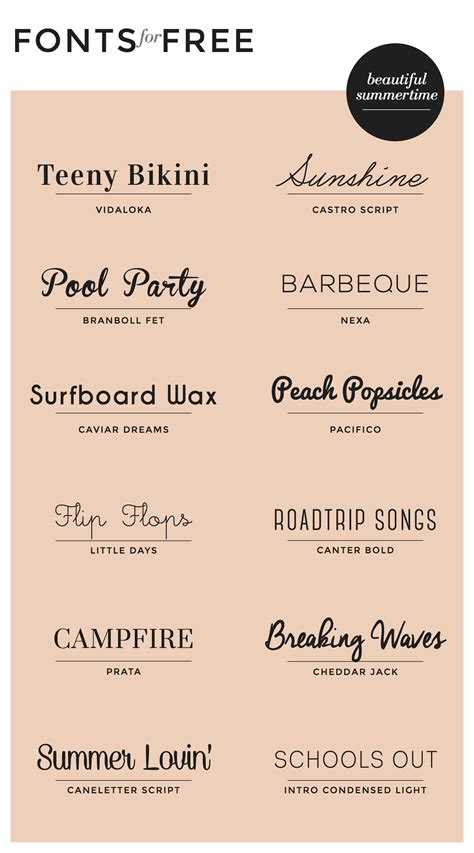 Best Resume Font Style by Typography
