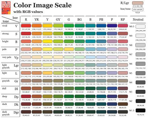 color scale for materias 8vo semestre