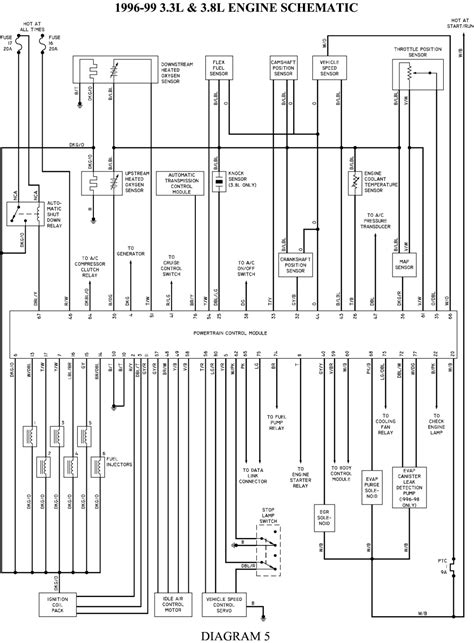 2006 acura truck mdx 4wd 3 5l fi sohc 6cyl repair guides