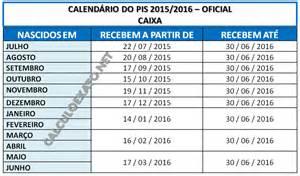 caixa economica pagamento pis 2016 calend 225 rio do pis pasep 2015 2016