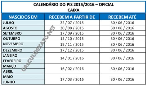 calendario do pis 2015 2016 newhairstylesformen2014