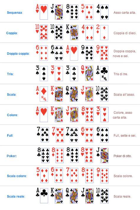 punti del poker alebiafricancuisinecom