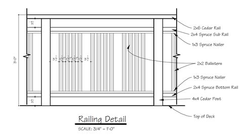 Railing Parts Building A Deck Railing Design To Installation