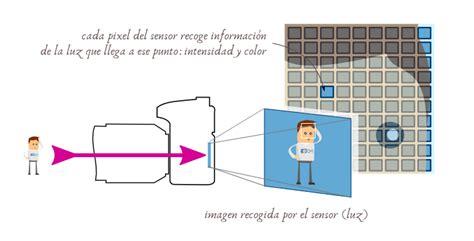 como funcionan las camaras ip c 243 mo funciona el sensor de una c 225 mara digital