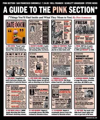 san francisco chronicle pink section a guide to your pink section culture blog