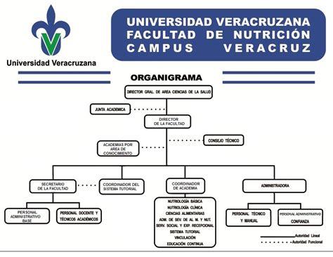 guia de la universidad veracruzana 2017 facultad de nutrici 243 n regi 243 n veracruz