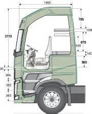 cabine caract 233 ristiques techniques volvo trucks